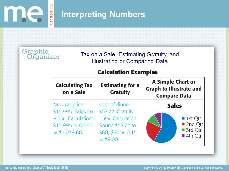 Tax on a Sale, Estimating Gratuity, and Illustrating or Comparing Data