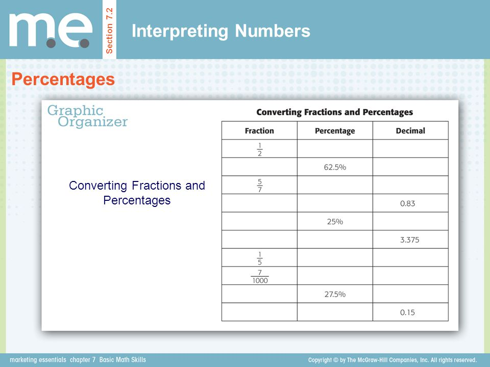 Converting Fractions and Percentages