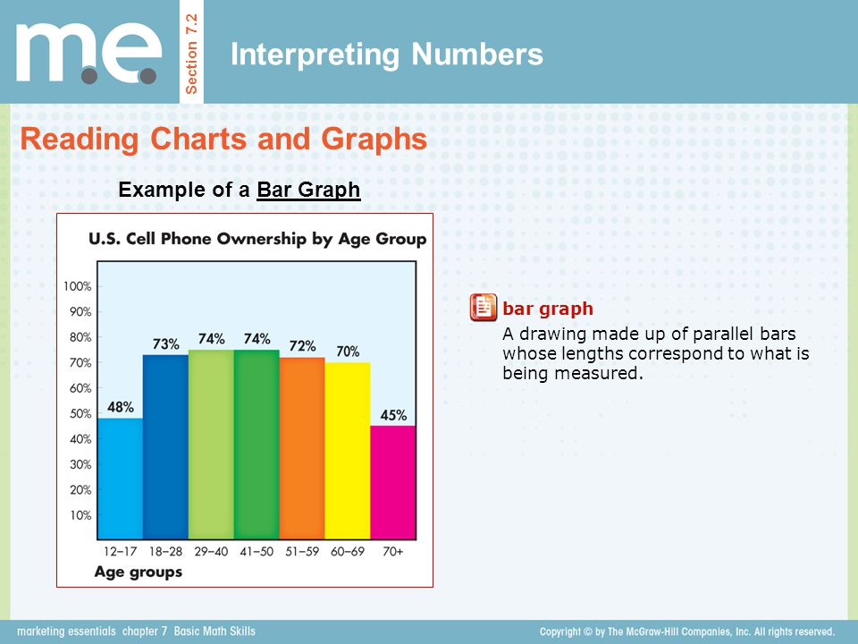 Reading Charts and Graphs