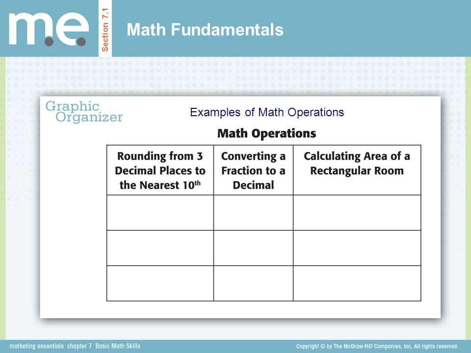 Examples of Math Operations