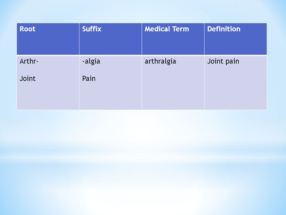 Root Suffix Medical Term Definition Arthr- Joint -algia Pain arthralgia Joint pain