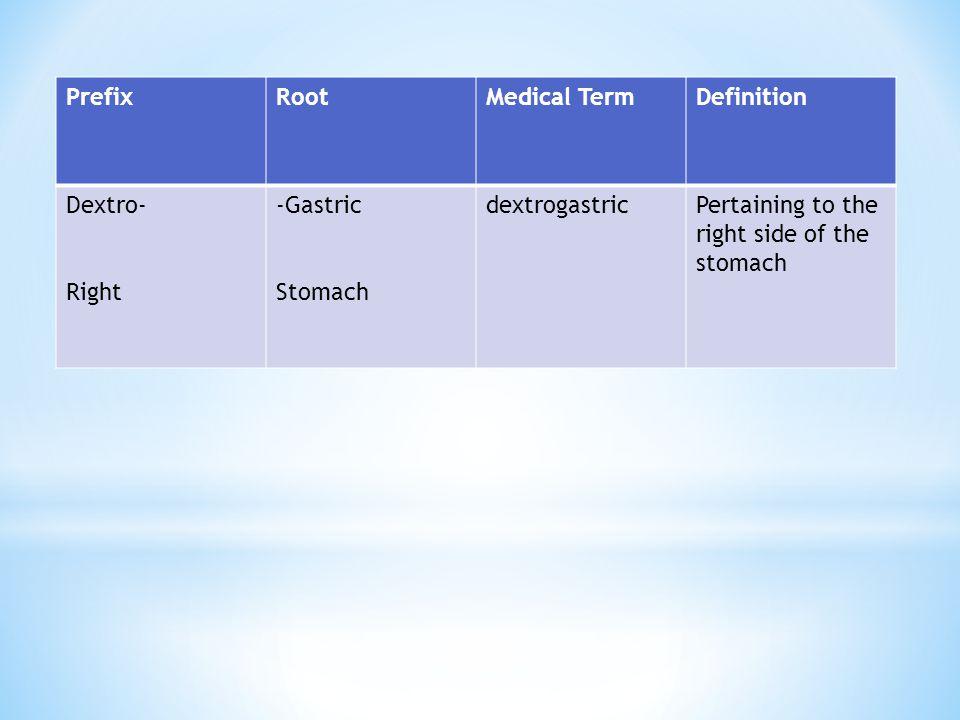 Prefix Root. Medical Term. Definition. Dextro- Right.