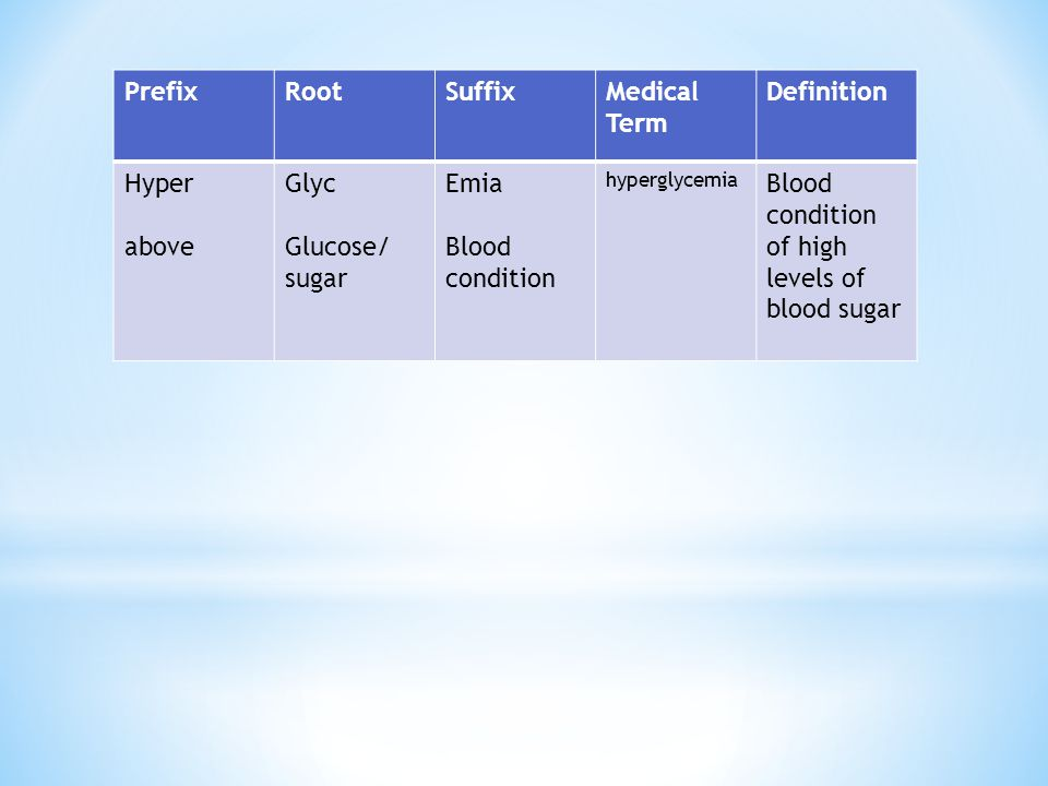 Blood condition of high levels of blood sugar