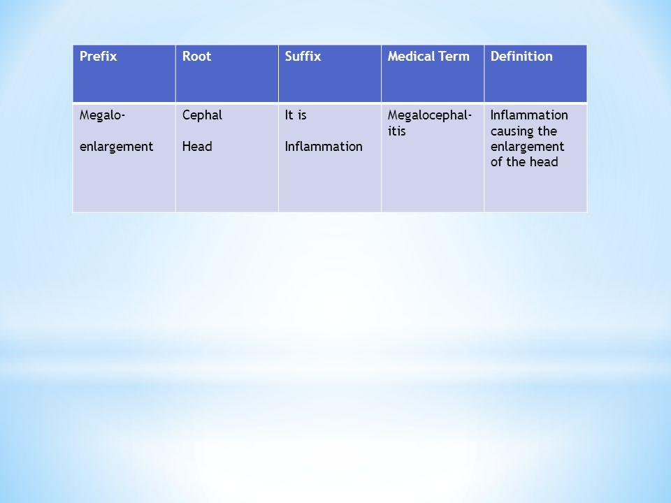 Prefix Root. Suffix. Medical Term. Definition. Megalo- enlargement. Cephal. Head. It is. Inflammation.