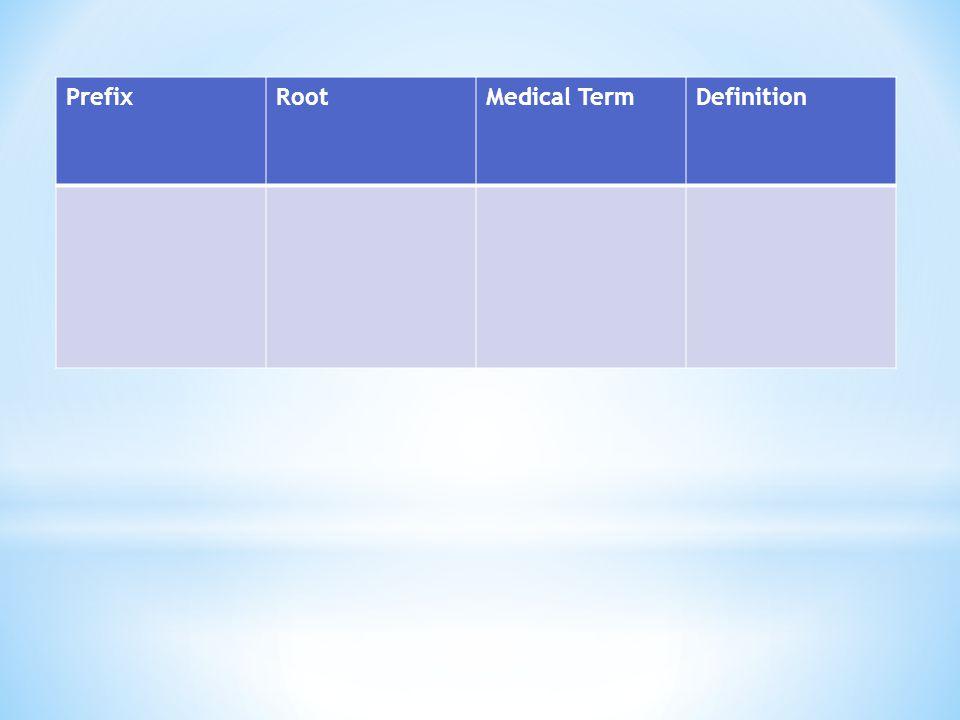 Prefix Root Medical Term Definition