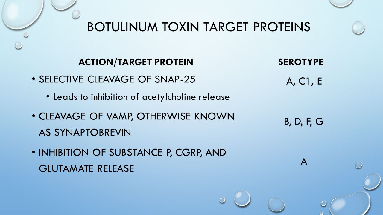 Botulinum toxin target proteins