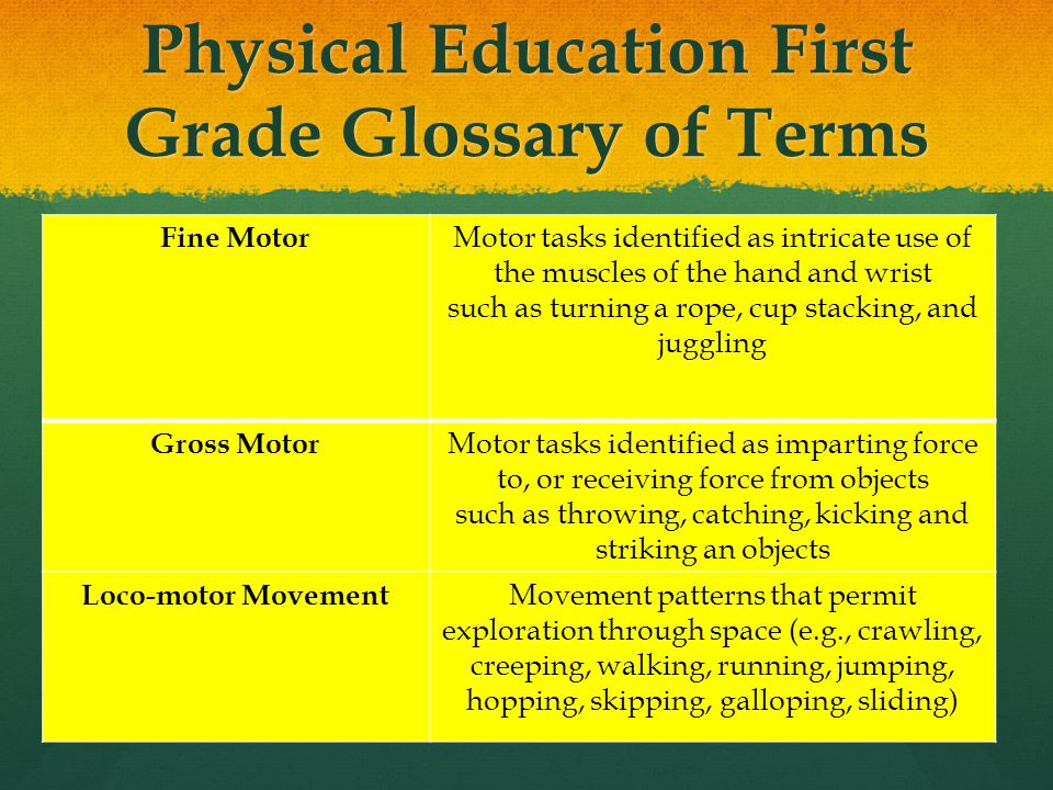 Physical Education First Grade Glossary of Terms