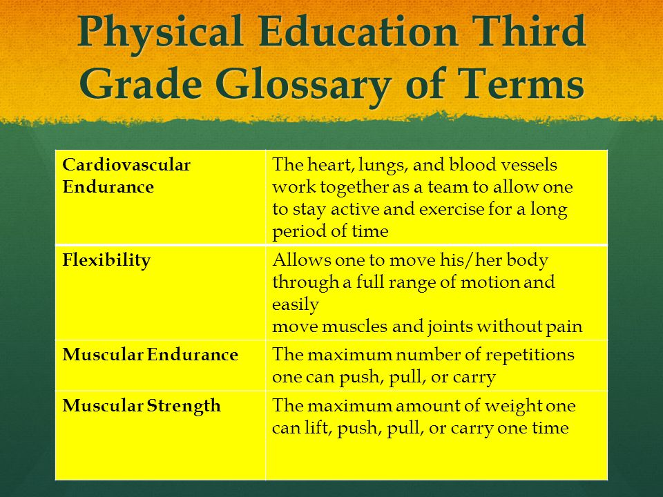 Physical Education Third Grade Glossary of Terms