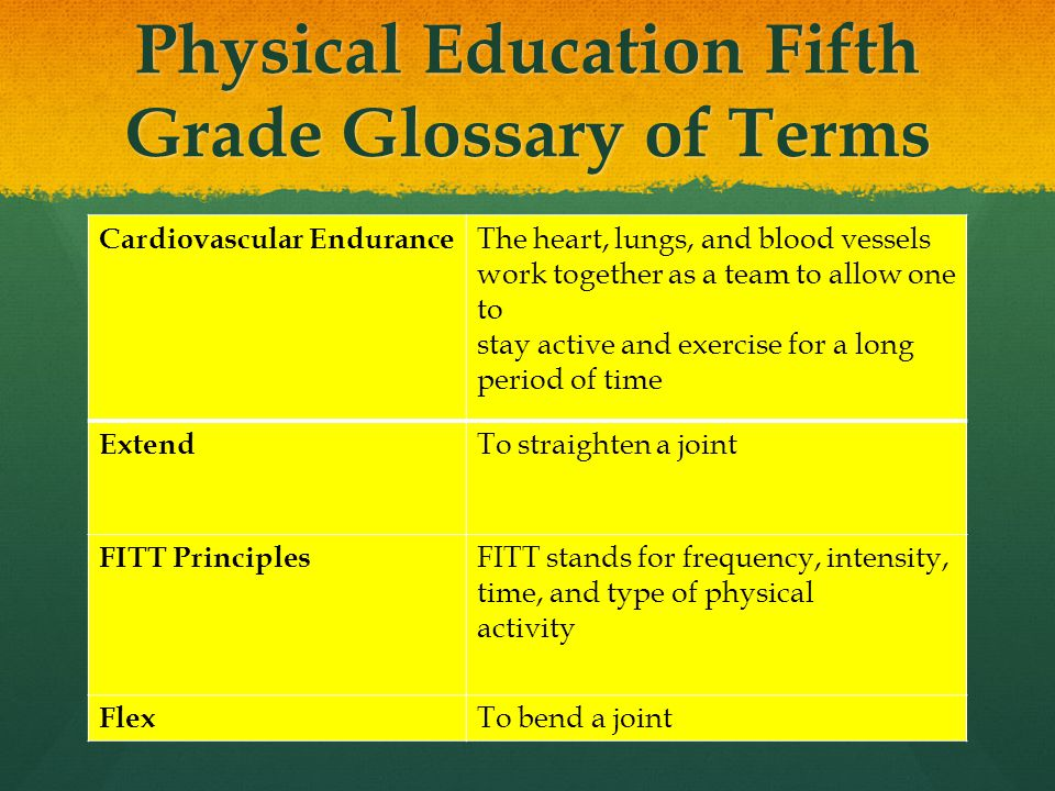 Physical Education Fifth Grade Glossary of Terms