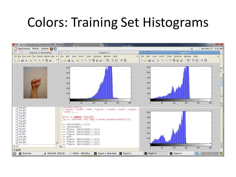 Colors: Training Set Histograms