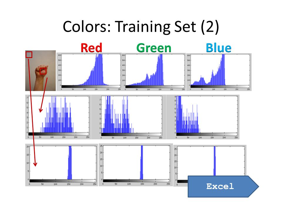 Colors: Training Set (2)
