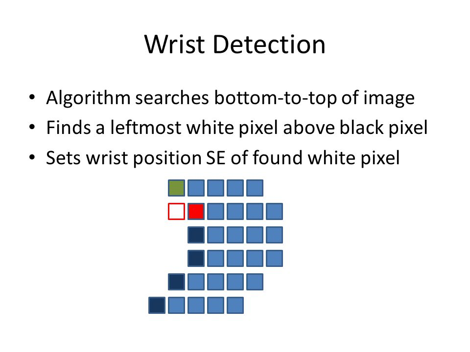 Wrist Detection Algorithm searches bottom-to-top of image