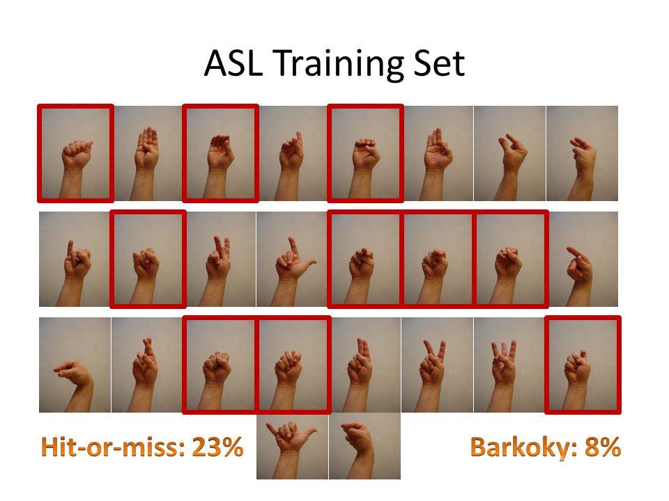 ASL Training Set Hit-or-miss: 23% Barkoky: 8%