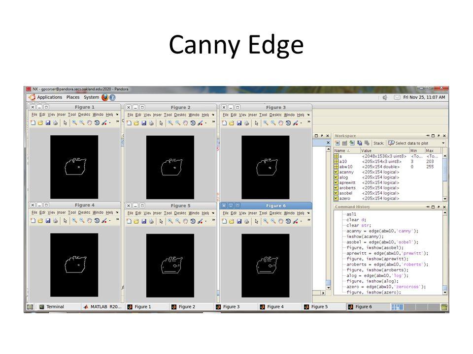 Canny Edge