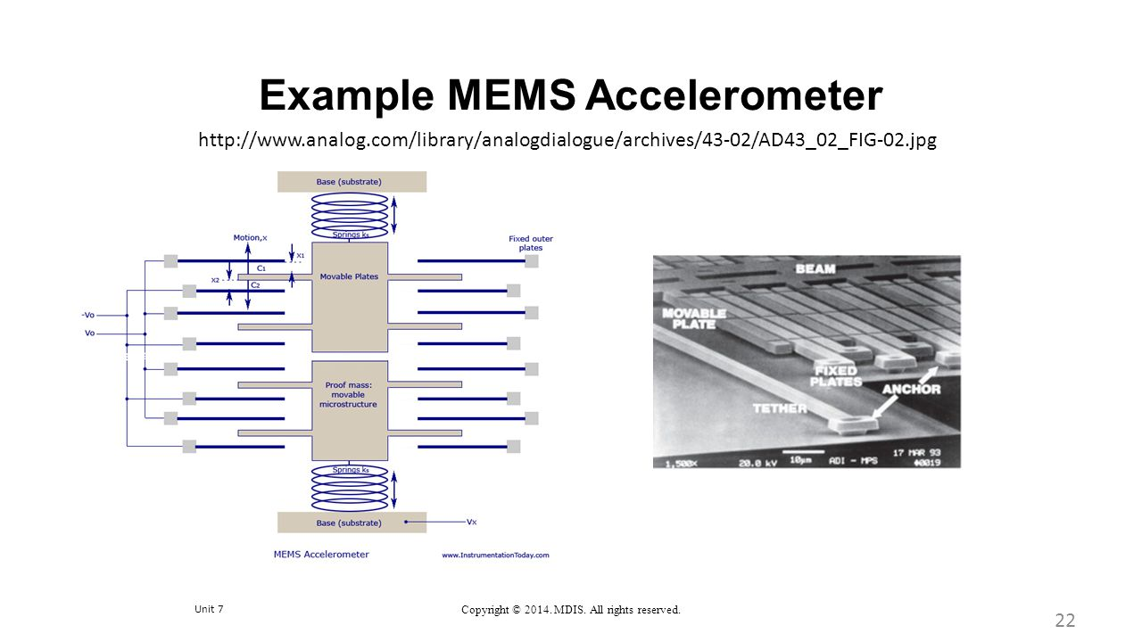 Example MEMS Accelerometer