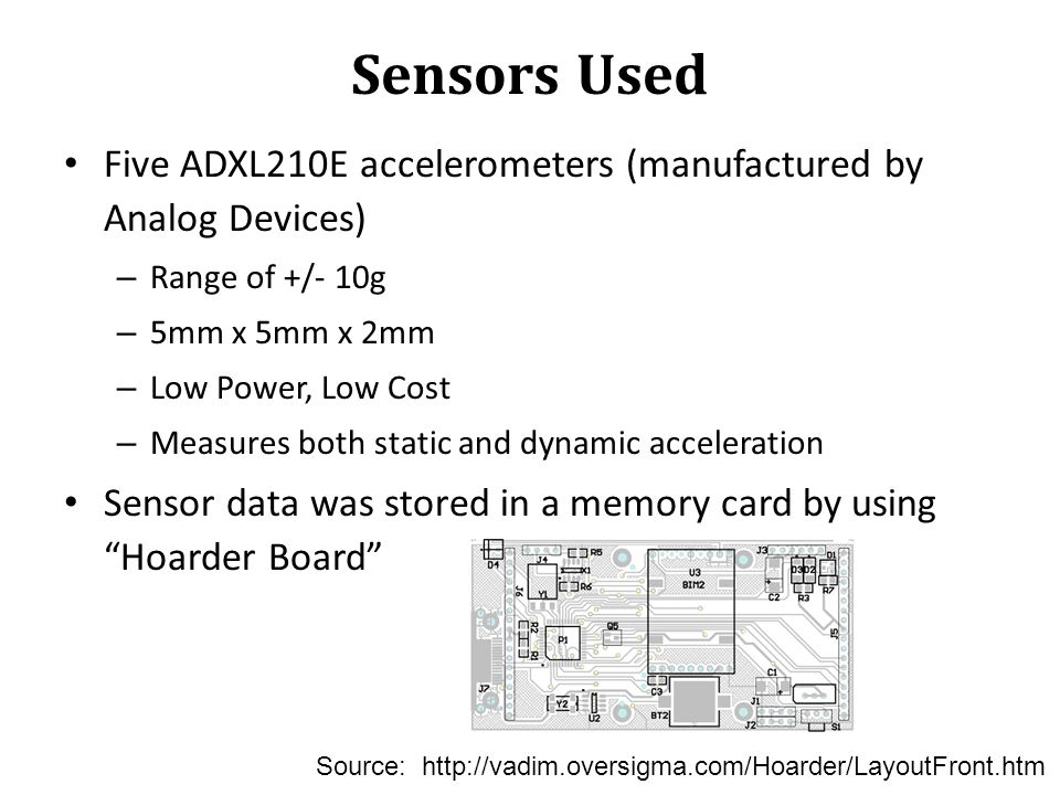 Sensors Used Five ADXL210E accelerometers (manufactured by Analog Devices) Range of +/- 10g. 5mm x 5mm x 2mm.