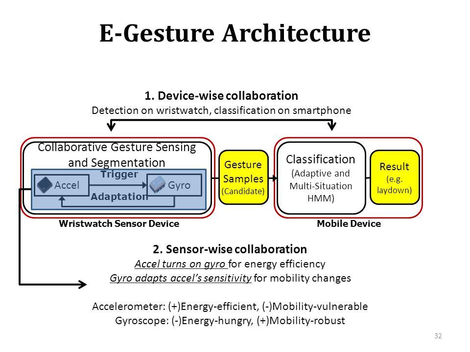 E-Gesture Architecture