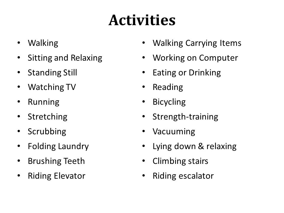 Activities Walking Walking Carrying Items Sitting and Relaxing