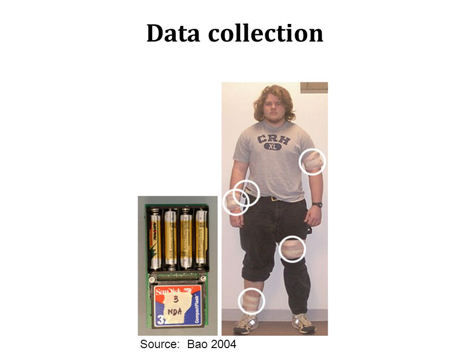 Data collection Source: Bao 2004