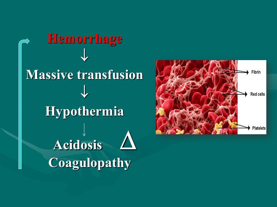 Acidosis  Coagulopathy