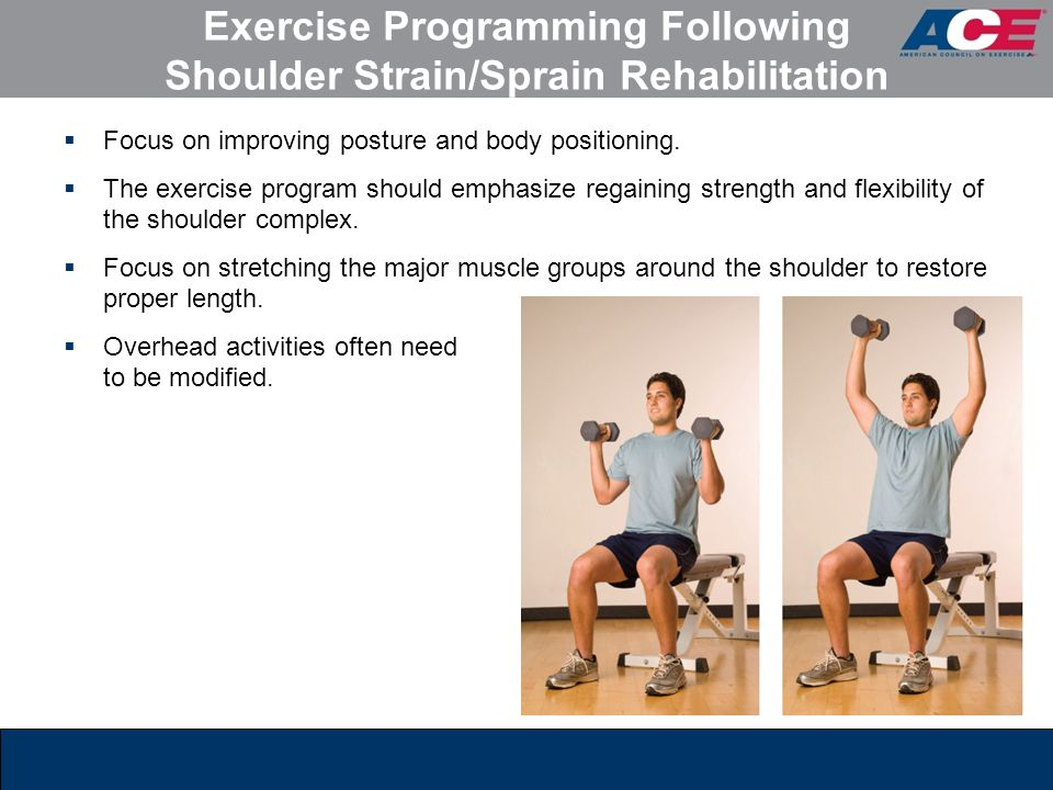 Exercise Programming Following Shoulder Strain/Sprain Rehabilitation