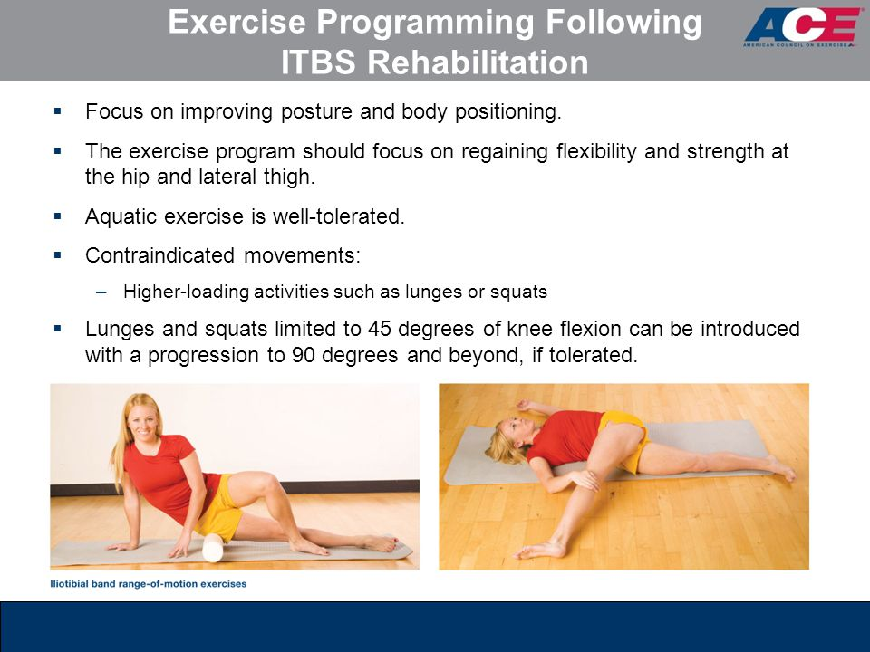 Exercise Programming Following ITBS Rehabilitation