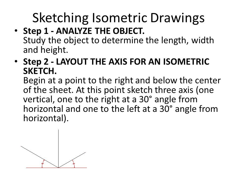 Sketching Isometric Drawings