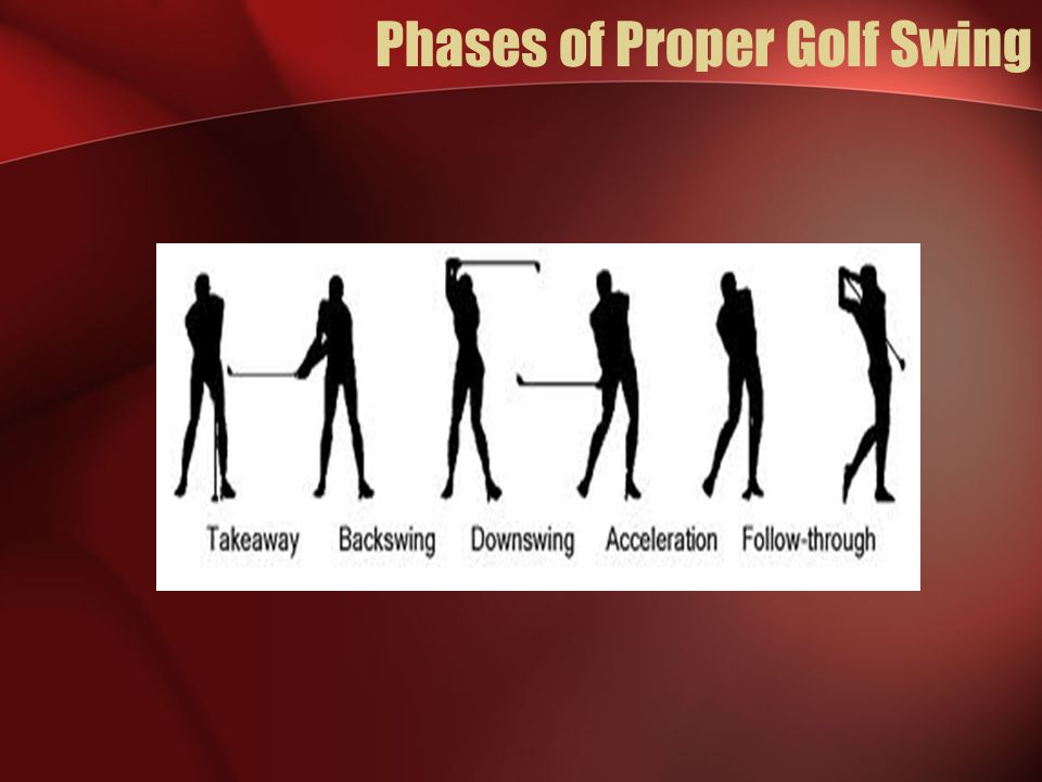 Phases of Proper Golf Swing
