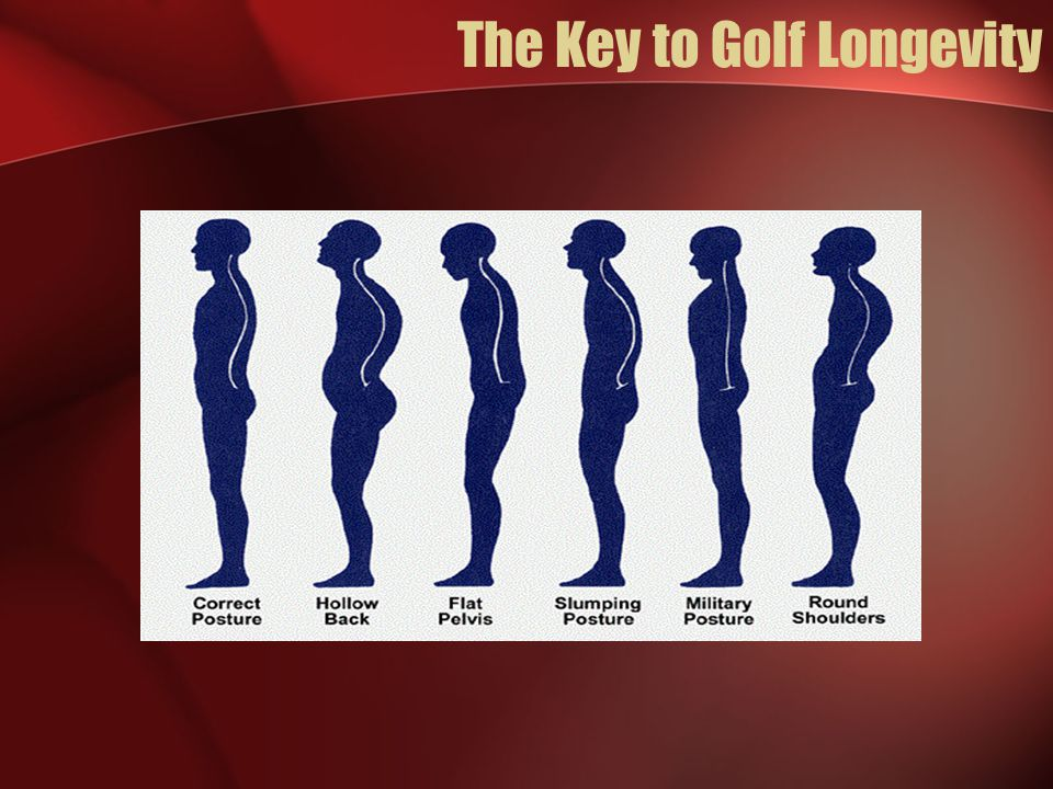 The Key to Golf Longevity