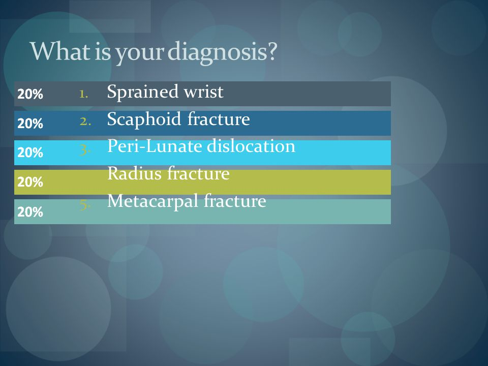 What is your diagnosis Sprained wrist Scaphoid fracture