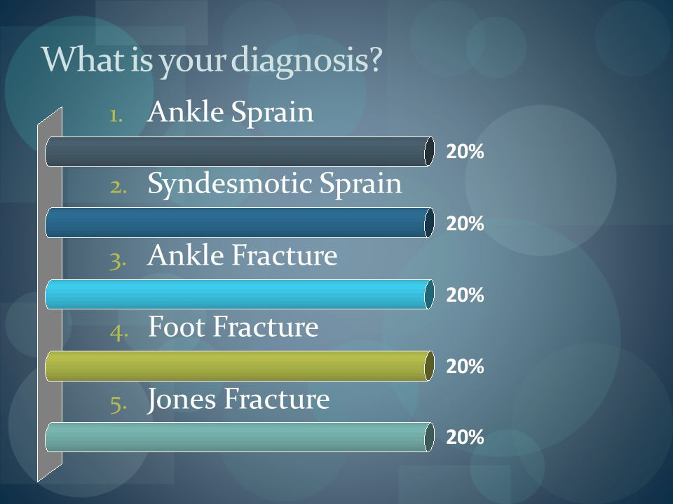 What is your diagnosis Ankle Sprain Syndesmotic Sprain Ankle Fracture