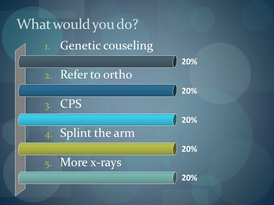 What would you do Genetic couseling Refer to ortho CPS Splint the arm