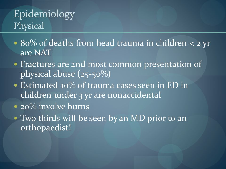 Epidemiology Physical
