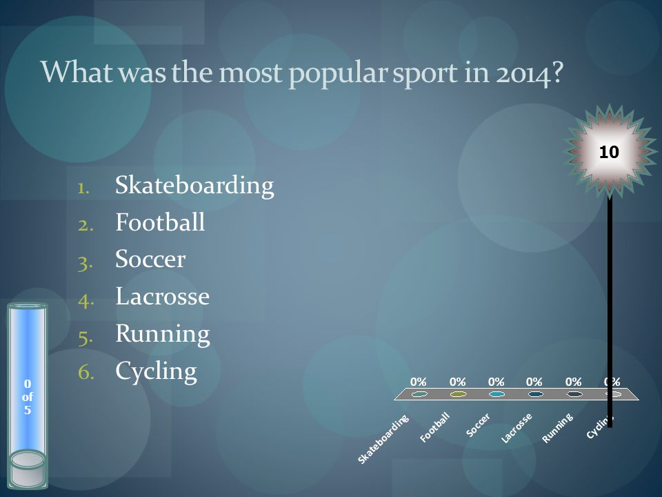 What was the most popular sport in 2014