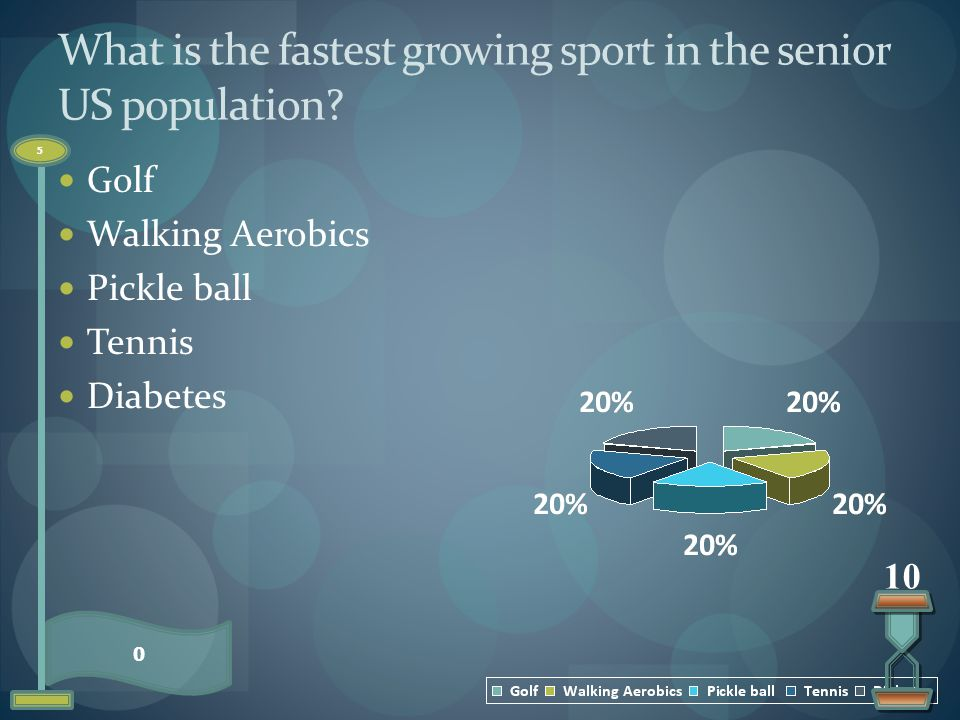What is the fastest growing sport in the senior US population