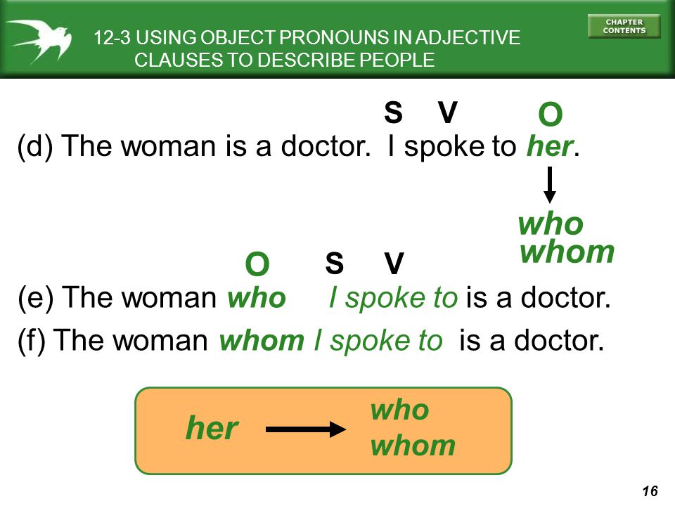 O who whom O her S V (d) The woman is a doctor. I spoke to her. S V