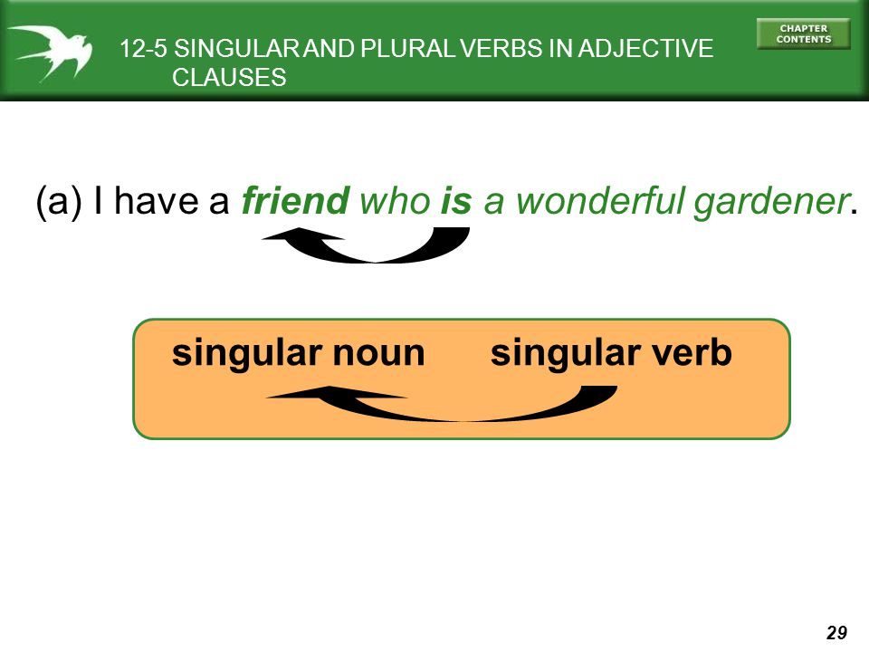 (a) I have a friend who is a wonderful gardener.