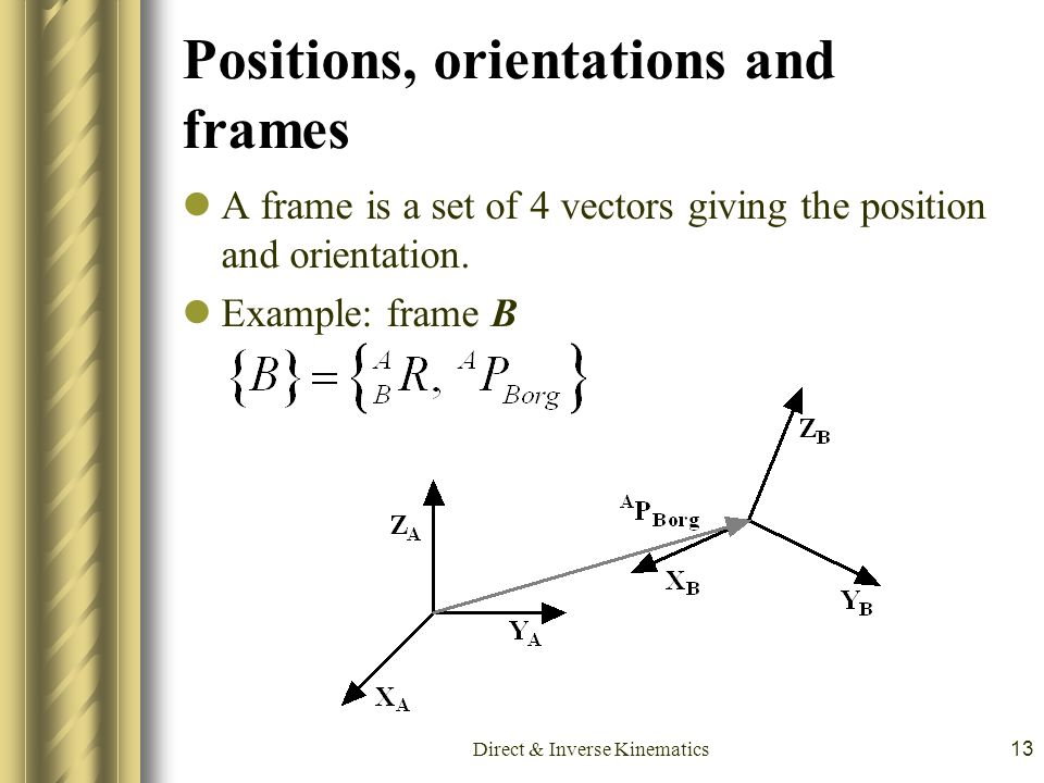 Positions, orientations and frames