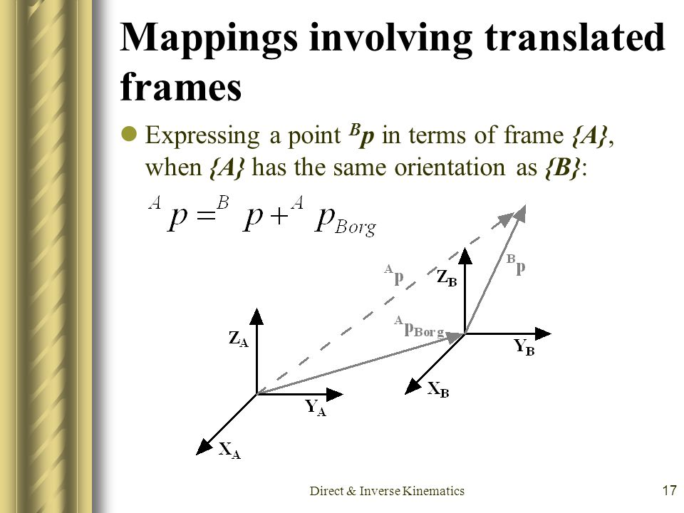 Mappings involving translated frames