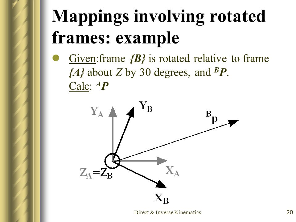Mappings involving rotated frames: example