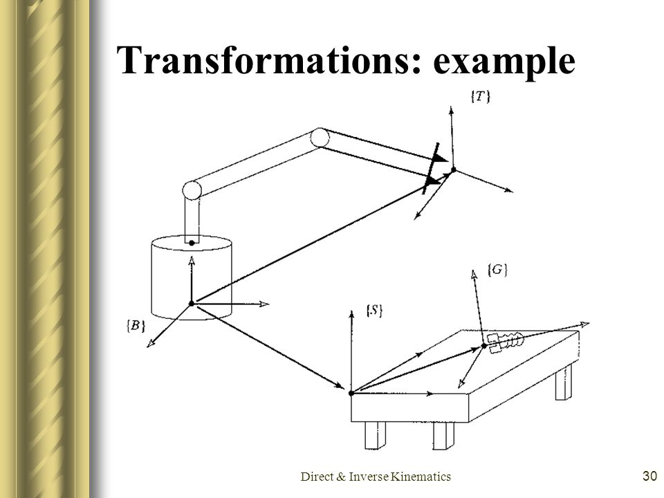 Transformations: example