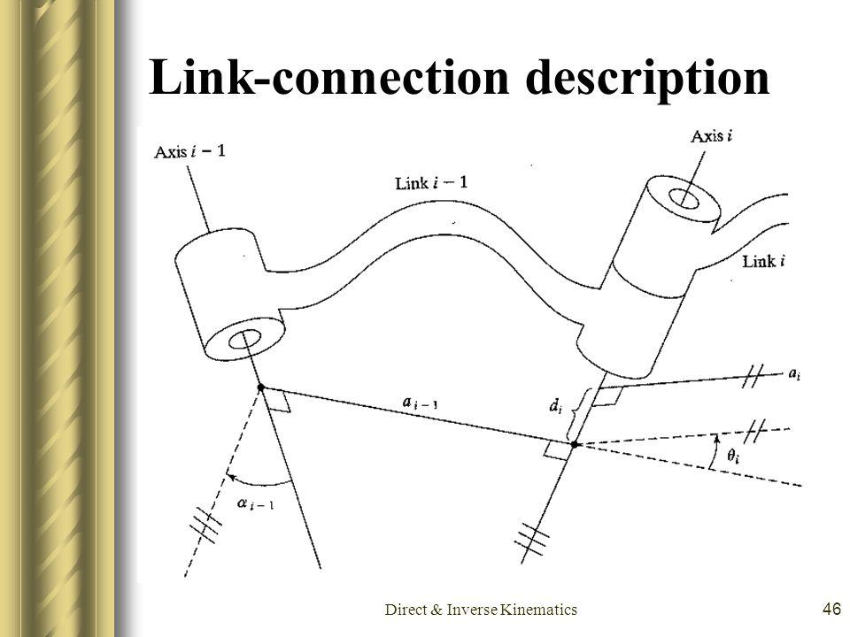 Link-connection description