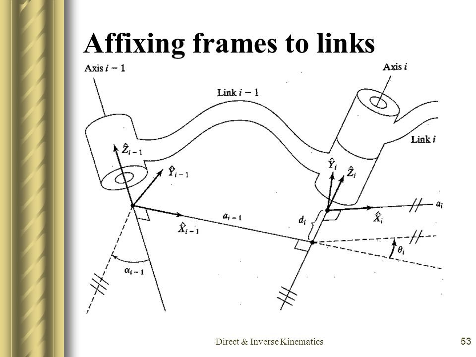 Affixing frames to links
