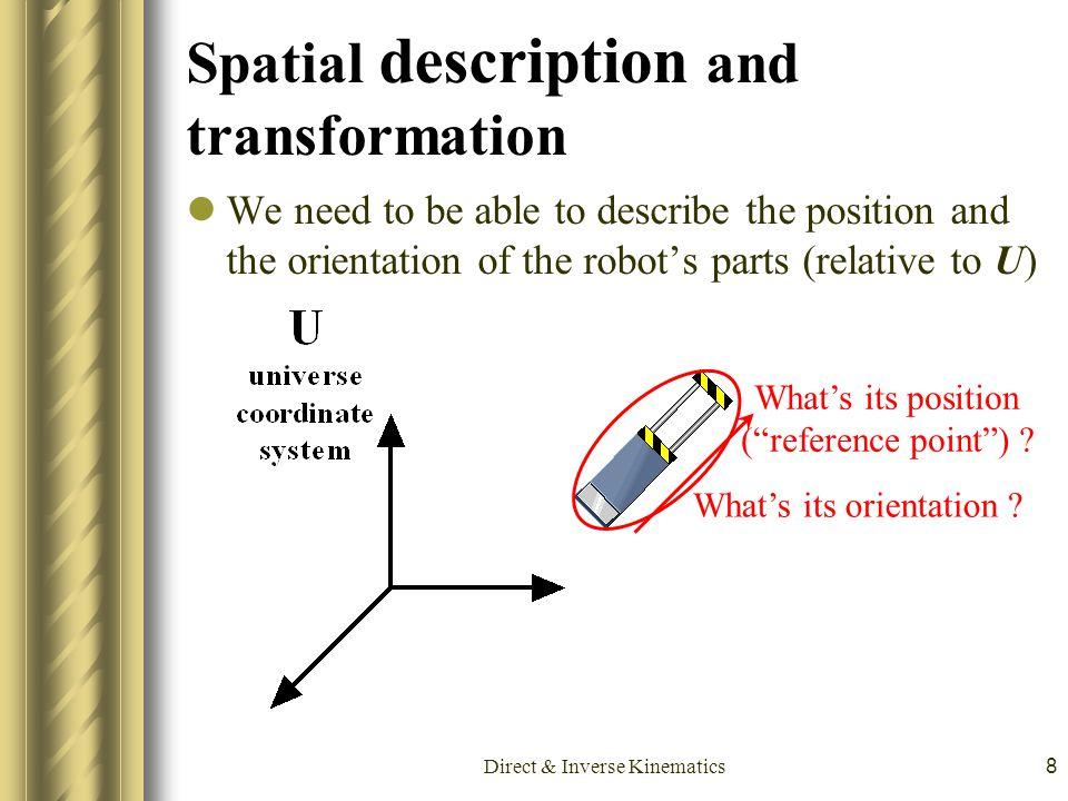 Spatial description and transformation