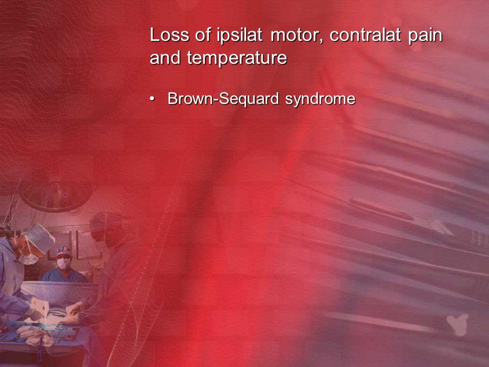 Loss of ipsilat motor, contralat pain and temperature