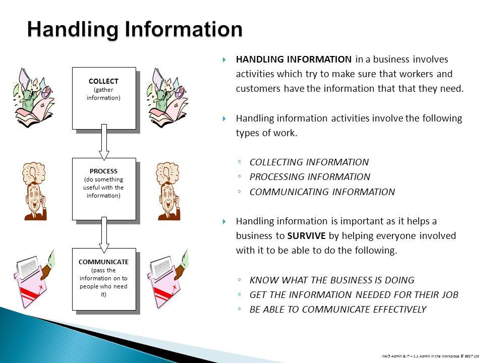 Handling Information