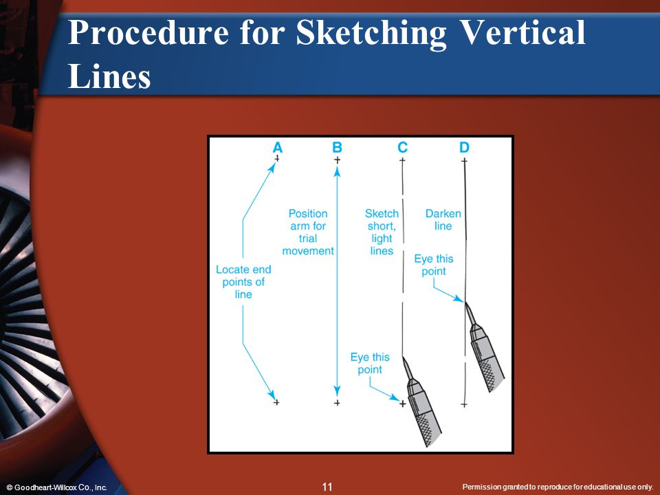 Procedure for Sketching Vertical Lines