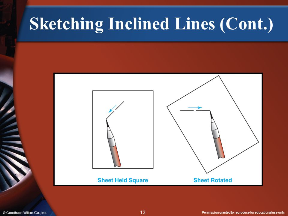 Sketching Inclined Lines (Cont.)
