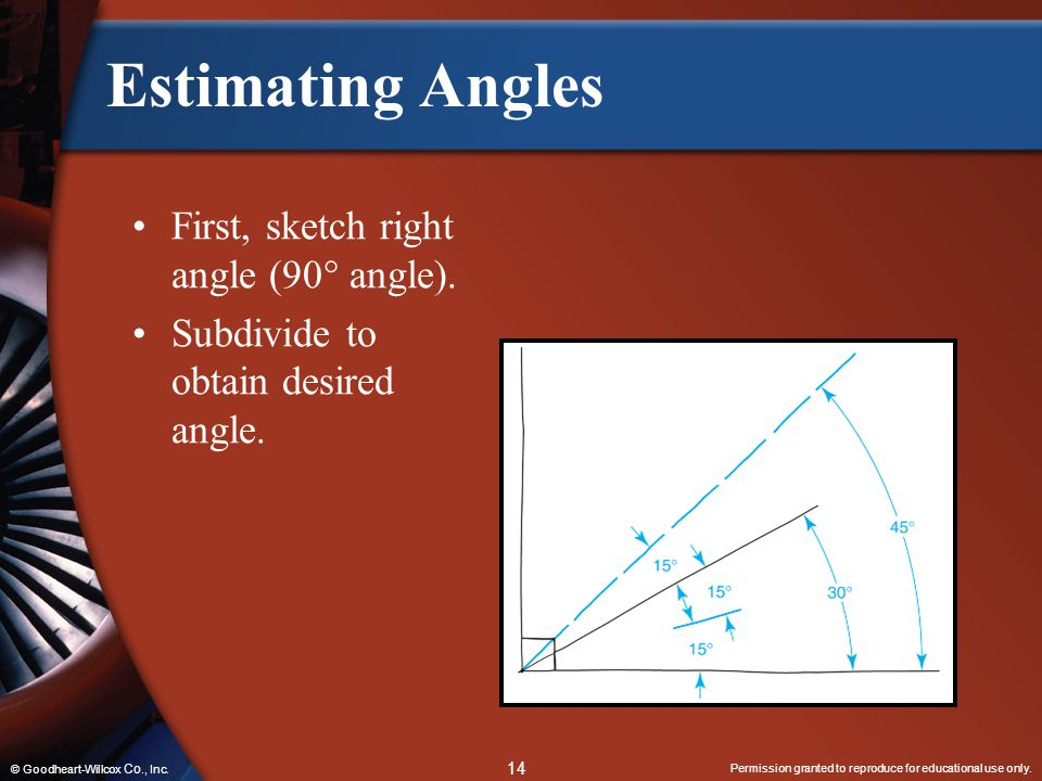 Estimating Angles First, sketch right angle (90 angle).