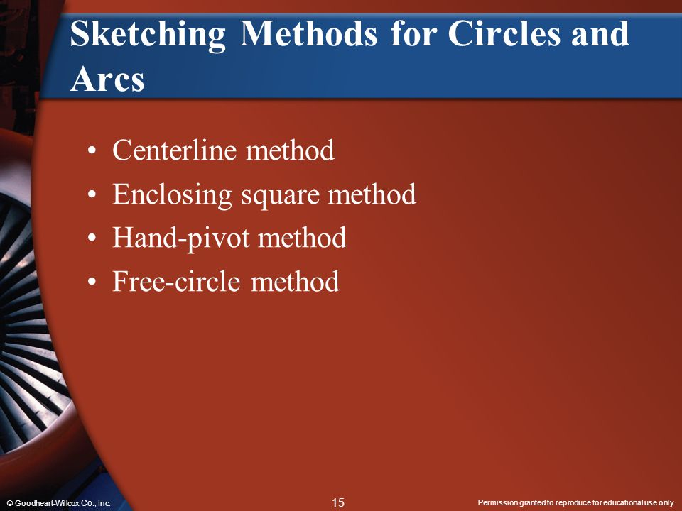Sketching Methods for Circles and Arcs